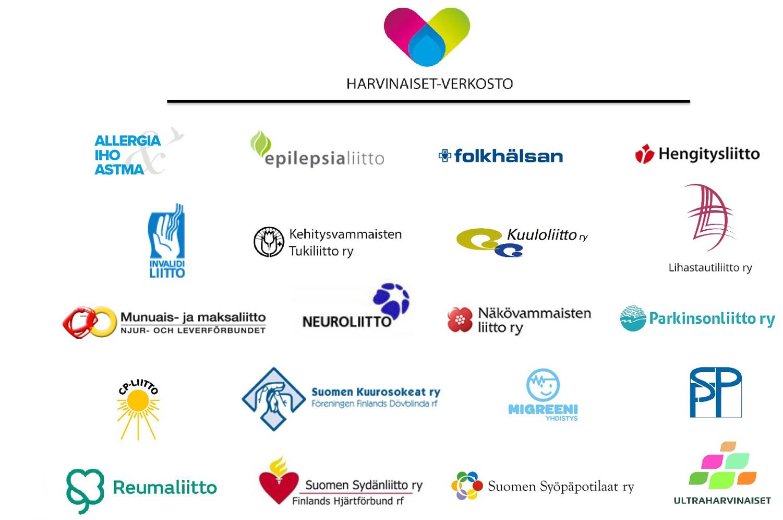 Harvinaiset-verkoston jäsenyhteisöjen logot