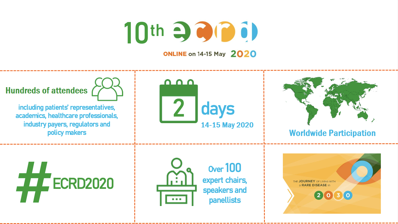 ECRD-konferenssin infograafi