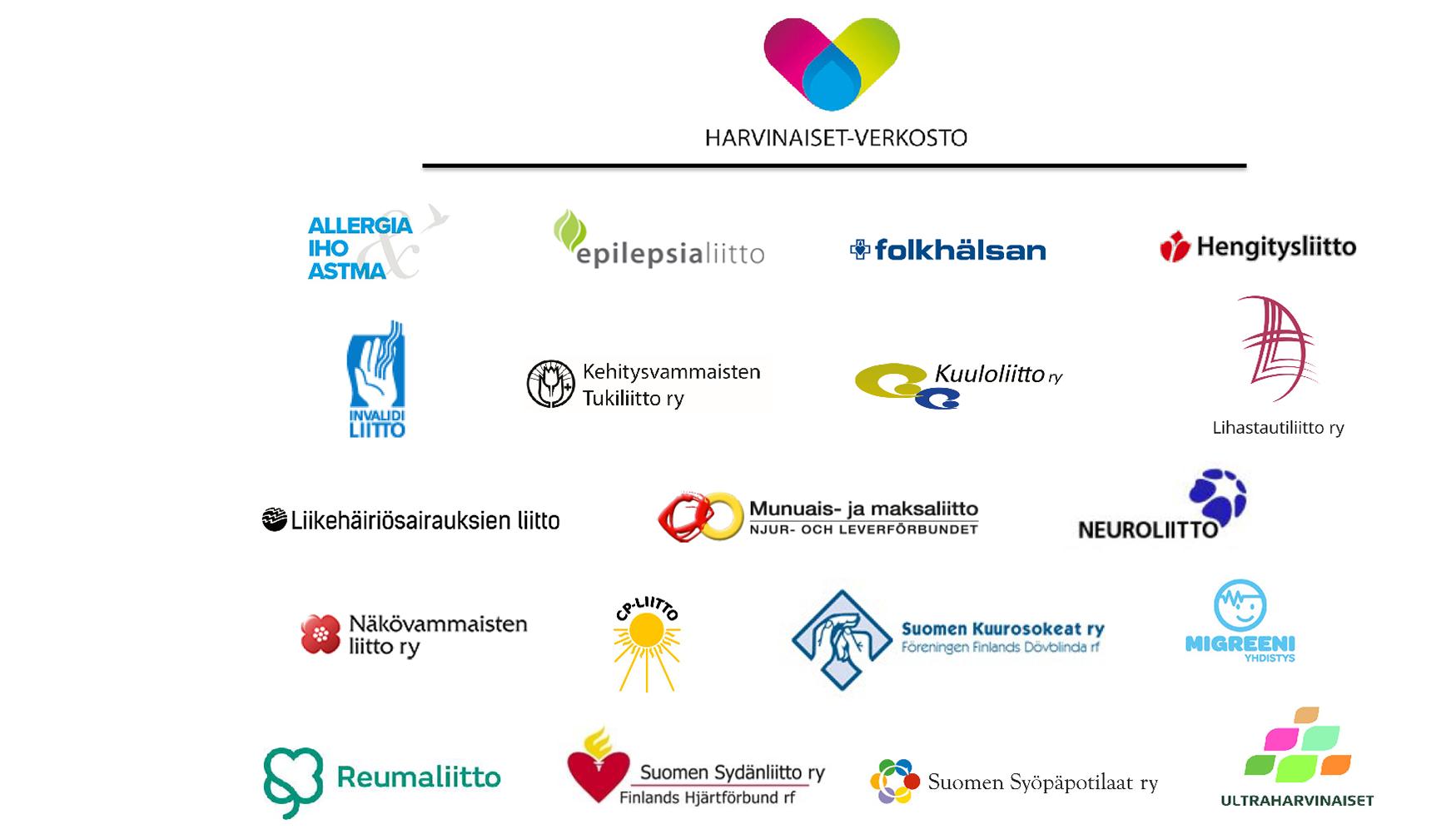 Harvinaiset-verkoston 19 jäsenjärjestön logot
